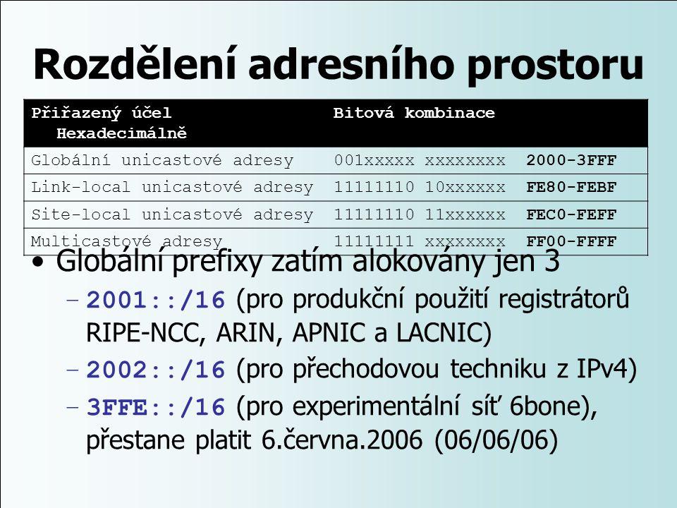 Rozdělení adresního prostoru Přiřazený účel Bitová kombinace Hexadecimálně Globální unicastové adresy 001xxxxx xxxxxxxx 2000-3FFF Link-local unicastov