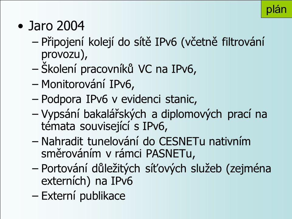 Jaro 2004 –Připojení kolejí do sítě IPv6 (včetně filtrování provozu), –Školení pracovníků VC na IPv6, –Monitorování IPv6, –Podpora IPv6 v evidenci sta