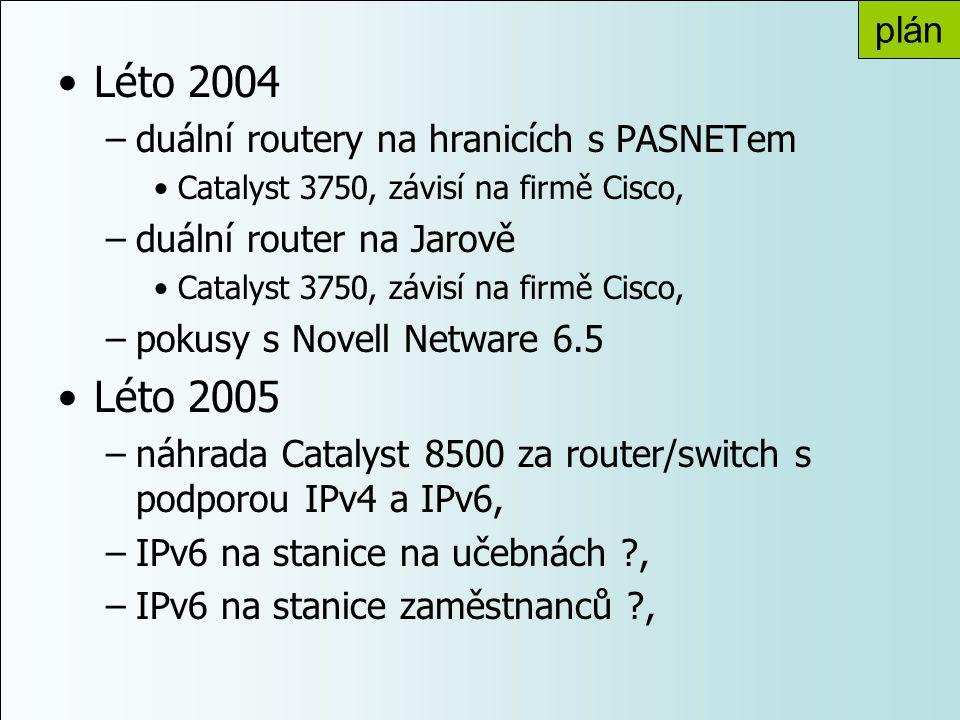 Léto 2004 –duální routery na hranicích s PASNETem Catalyst 3750, závisí na firmě Cisco, –duální router na Jarově Catalyst 3750, závisí na firmě Cisco,