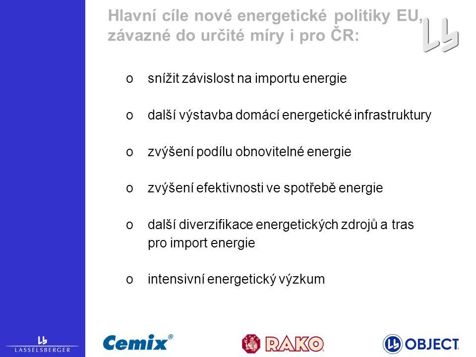 Hlavní cíle nové energetické politiky EU, závazné do určité míry i pro ČR: o snížit závislost na importu energie o další výstavba domácí energetické infrastruktury o zvýšení podílu obnovitelné energie o zvýšení efektivnosti ve spotřebě energie o další diverzifikace energetických zdrojů a tras pro import energie o intensivní energetický výzkum