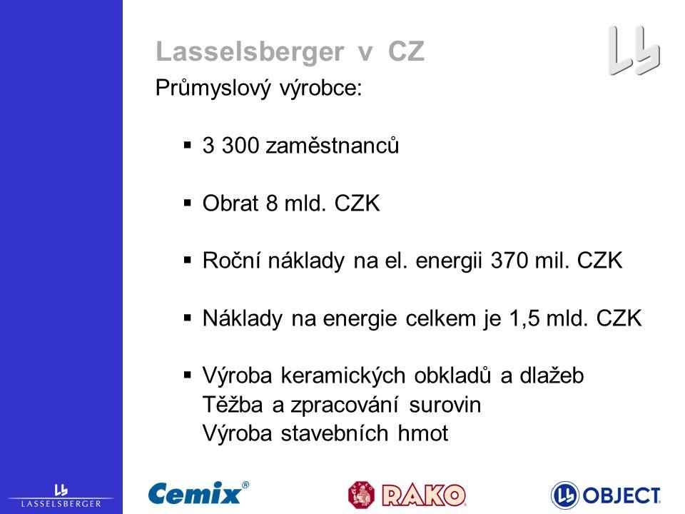 Lasselsberger v CZ Průmyslový výrobce:  3 300 zaměstnanců  Obrat 8 mld.
