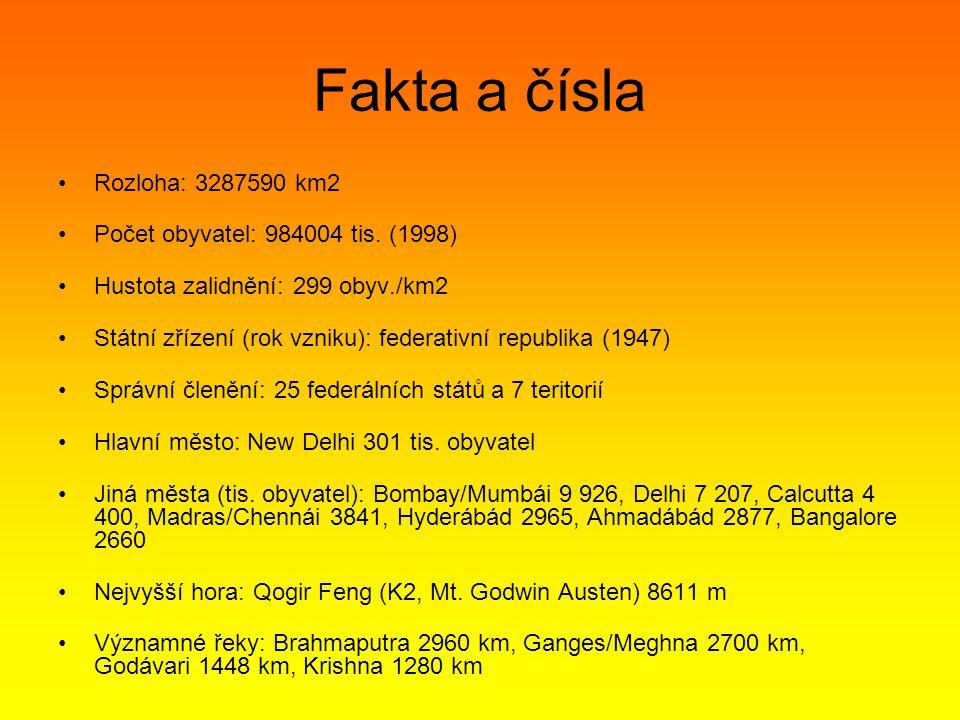 Fakta a čísla Rozloha: 3287590 km2 Počet obyvatel: 984004 tis.
