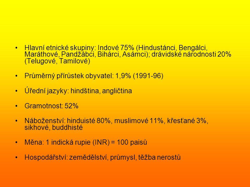 Hlavní etnické skupiny: Indové 75% (Hindustánci, Bengálci, Maráthové, Pandžábci, Bihárci, Asámci); drávidské národnosti 20% (Telugové, Tamilové) Průměrný přírůstek obyvatel: 1,9% (1991-96) Úřední jazyky: hindština, angličtina Gramotnost: 52% Náboženství: hinduisté 80%, muslimové 11%, křesťané 3%, sikhové, buddhisté Měna: 1 indická rupie (INR) = 100 paisů Hospodářství: zemědělství, průmysl, těžba nerostů