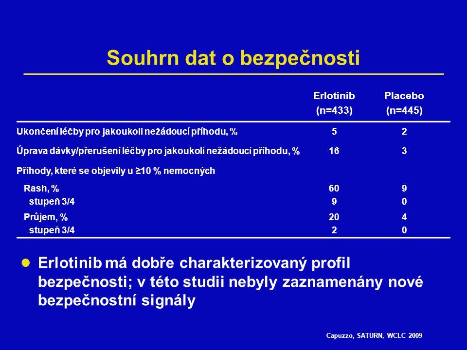 Capuzzo, SATURN, WCLC 2009 Souhrn dat o bezpečnosti Erlotinib (n=433) Placebo (n=445) Ukončení léčby pro jakoukoli nežádoucí příhodu, %52 Úprava dávky