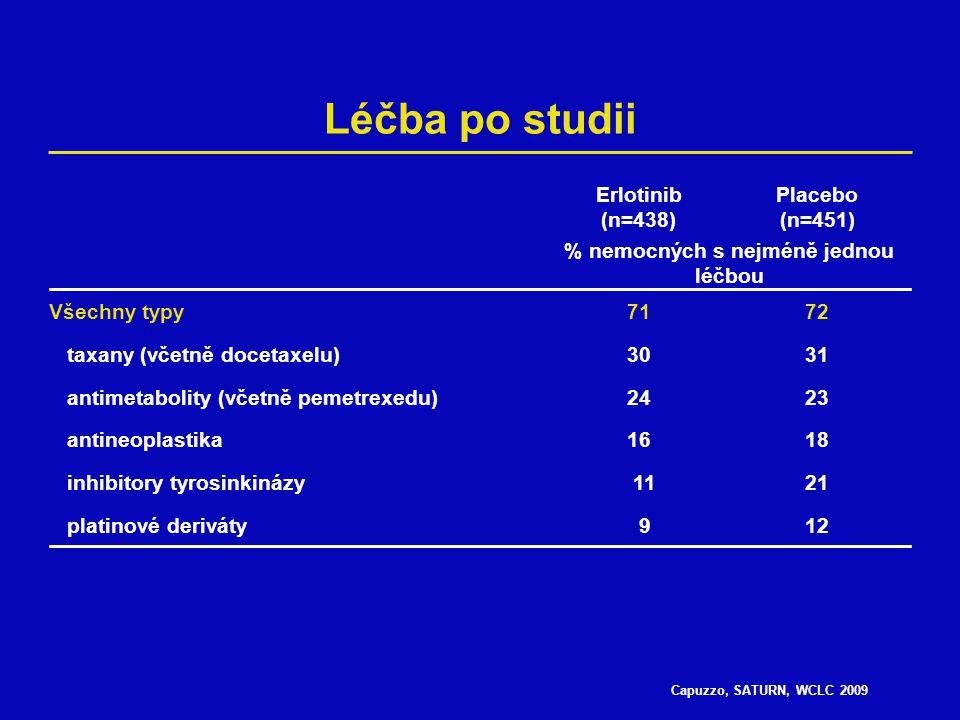 Capuzzo, SATURN, WCLC 2009 Erlotinib (n=438) Placebo (n=451) % nemocných s nejméně jednou léčbou Všechny typy7172 taxany (včetně docetaxelu)3031 antim