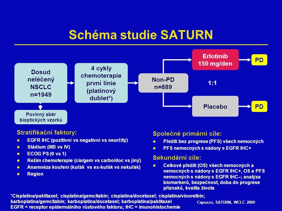 Capuzzo, SATURN, WCLC 2009 Schéma studie SATURN Stratifikační faktory: EGFR IHC (pozitivní vs negativní vs neurčitý) Stádium (IIIB vs IV) ECOG PS (0 v