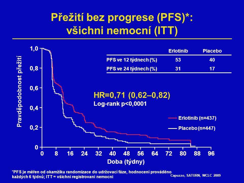 Capuzzo, SATURN, WCLC 2009 Přežití bez progrese (PFS)*: nemocní s nádory s EGFR IHC+ (společný primární cíl) 1,0 0,8 0,6 0,4 0,2 0 081624324048566472808896 Doba (týdny) HR=0,69 (0,58–0,82) Log-rank p<0,0001 Erlotinib (n=307) Placebo (n=311) ErlotinibPlacebo PFS ve 12 týdnech (%)5440 PFS ve 24 týdnech (%)3218 Pravděpodobnost přežití *PFS je měřen od okamžiku randomizace do udržovací fáze, hodnocení prováděno každých 6 týdnů;