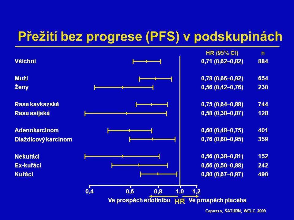 Capuzzo, SATURN, WCLC 2009 Ocelkové přežití (OS)*: všichni nemocní (ITT) 0369121518212427303336 Doba (měsíce) Pravděpodobnost přeřití 1,0 0,8 0,6 0,4 0,2 0 Erlotinib (n=438) Placebo (n=451) 11,012,0 *OS je měřen od okamžiku randomizace do udržovací fáze; ITT = všichni registrovaní nemocní HR=0,81 (0,70–0,95) Log-rank p=0,0088