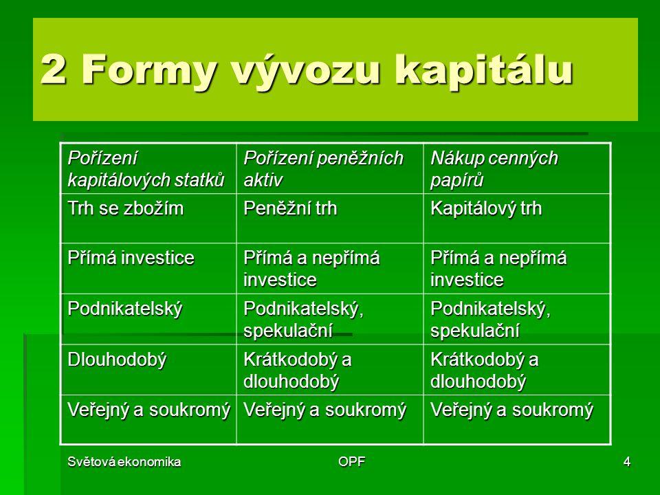 Světová ekonomikaOPF4 2 Formy vývozu kapitálu Pořízení kapitálových statků Pořízení peněžních aktiv Nákup cenných papírů Trh se zbožím Peněžní trh Kap