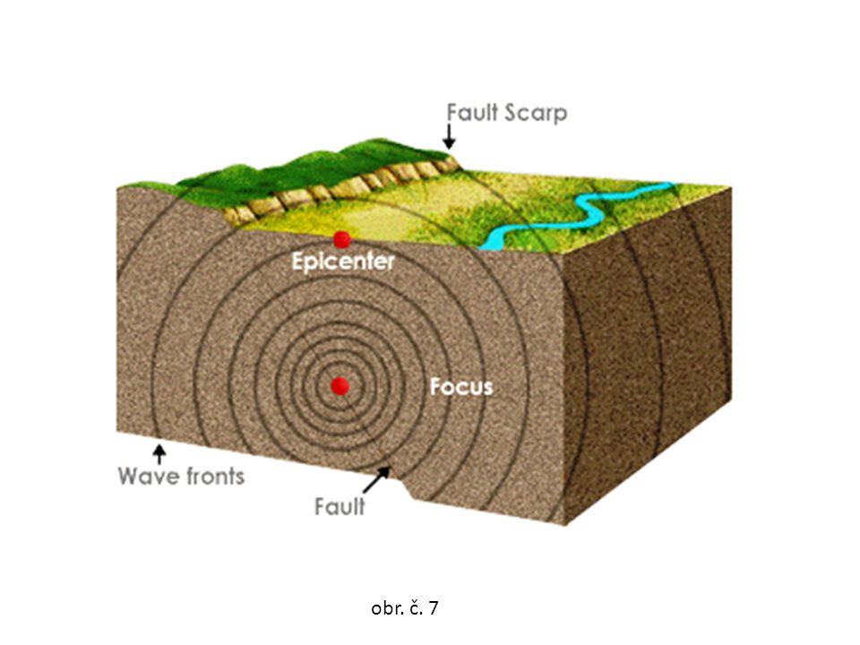 věda zabývající se zemětřesením =seismologie přístroj měřící sílu a směr šíření seismických vln (určující epicentrum) seismograf obr.