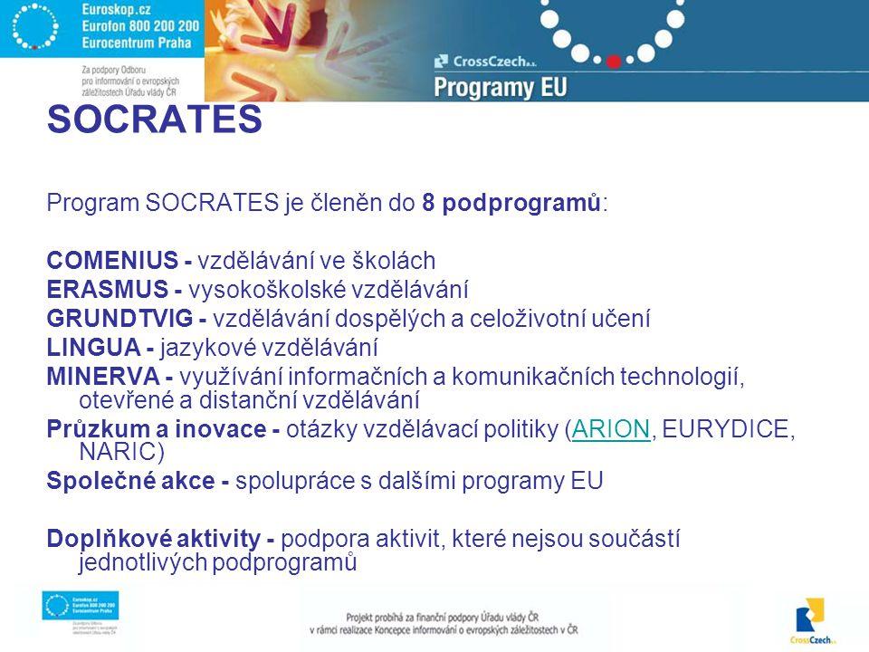 SOCRATES Program SOCRATES je členěn do 8 podprogramů: COMENIUS - vzdělávání ve školách ERASMUS - vysokoškolské vzdělávání GRUNDTVIG - vzdělávání dospělých a celoživotní učení LINGUA - jazykové vzdělávání MINERVA - využívání informačních a komunikačních technologií, otevřené a distanční vzdělávání Průzkum a inovace - otázky vzdělávací politiky (ARION, EURYDICE, NARIC)ARION Společné akce - spolupráce s dalšími programy EU Doplňkové aktivity - podpora aktivit, které nejsou součástí jednotlivých podprogramů