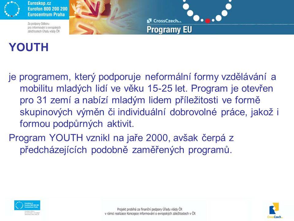 YOUTH je programem, který podporuje neformální formy vzdělávání a mobilitu mladých lidí ve věku 15-25 let.