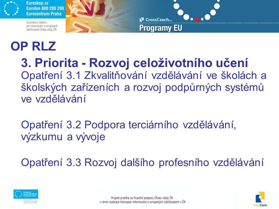 OP RLZ 3.