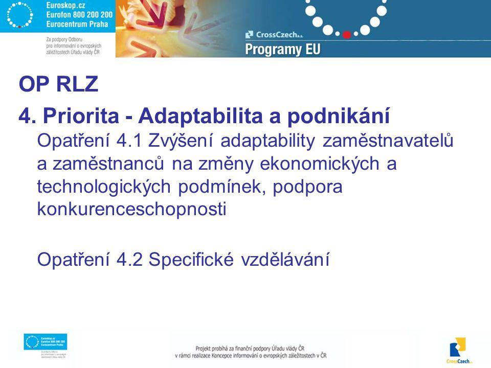 OP RLZ 4.
