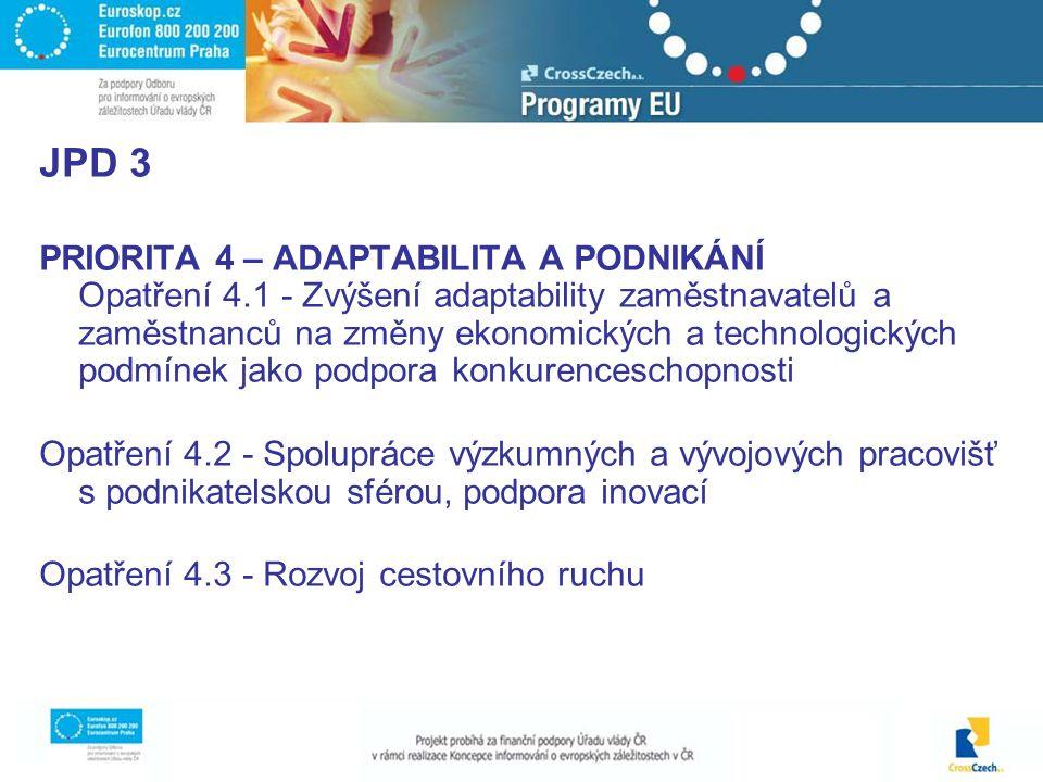 JPD 3 PRIORITA 4 – ADAPTABILITA A PODNIKÁNÍ Opatření 4.1 - Zvýšení adaptability zaměstnavatelů a zaměstnanců na změny ekonomických a technologických podmínek jako podpora konkurenceschopnosti Opatření 4.2 - Spolupráce výzkumných a vývojových pracovišť s podnikatelskou sférou, podpora inovací Opatření 4.3 - Rozvoj cestovního ruchu