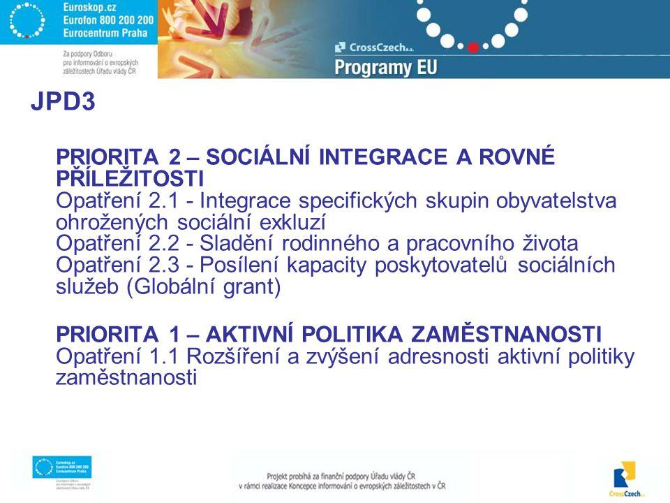 JPD3 PRIORITA 2 – SOCIÁLNÍ INTEGRACE A ROVNÉ PŘÍLEŽITOSTI Opatření 2.1 - Integrace specifických skupin obyvatelstva ohrožených sociální exkluzí Opatření 2.2 - Sladění rodinného a pracovního života Opatření 2.3 - Posílení kapacity poskytovatelů sociálních služeb (Globální grant) PRIORITA 1 – AKTIVNÍ POLITIKA ZAMĚSTNANOSTI Opatření 1.1 Rozšíření a zvýšení adresnosti aktivní politiky zaměstnanosti