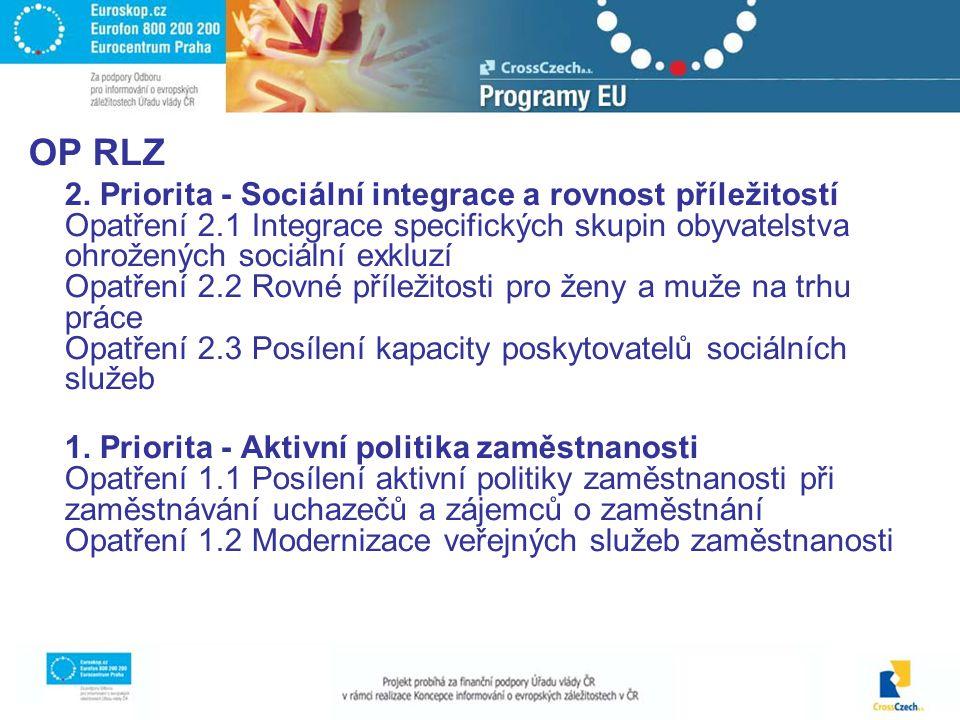 OP RLZ 2.