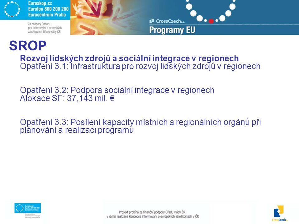 SROP Rozvoj lidských zdrojů a sociální integrace v regionech Opatření 3.1: Infrastruktura pro rozvoj lidských zdrojů v regionech Opatření 3.2: Podpora sociální integrace v regionech Alokace SF: 37,143 mil.