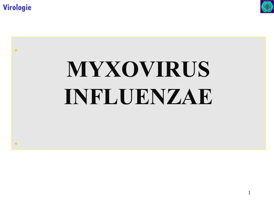 1. MYXOVIRUS INFLUENZAE. Virologie