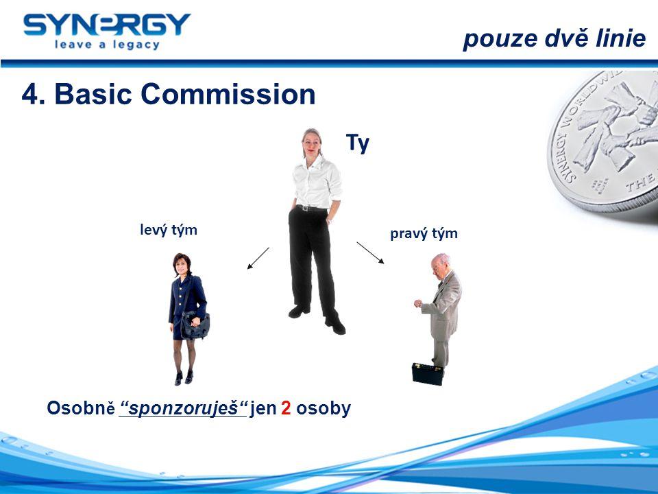 """4. Basic Commission levý tým pravý tým Osobn ě """"sponzoruješ"""" jen 2 osoby TyTy pouze dvě linie"""