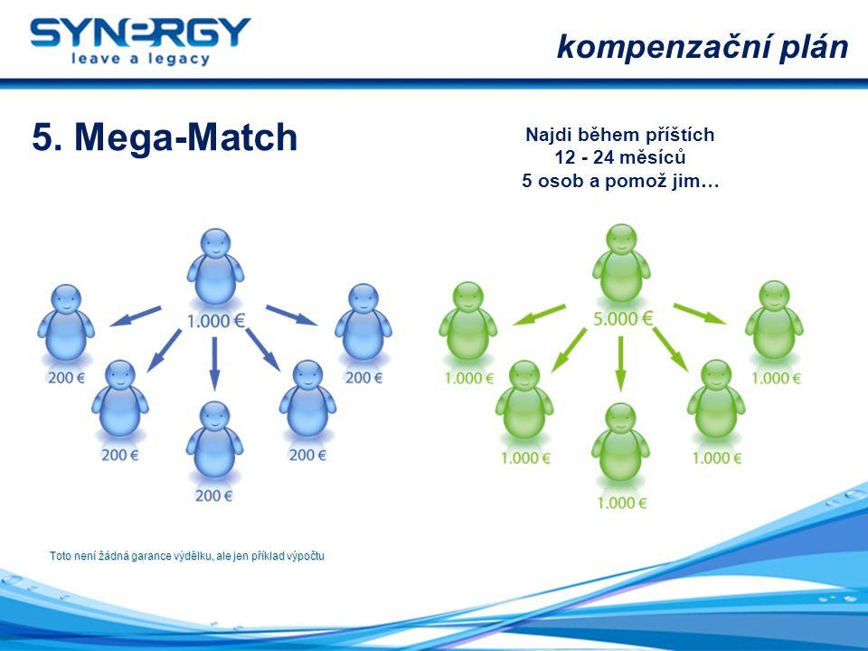 5. Mega-Match ® Toto není žádná garance výdělku, ale jen příklad výpočtu Najdi během příštích 12 - 24 měsíců 5 osob a pomož jim… kompenzační plán