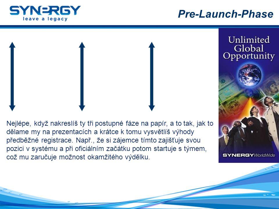 Pre-Launch-Phase Nejlépe, když nakreslíš ty tři postupné fáze na papír, a to tak, jak to dělame my na prezentacích a krátce k tomu vysvětlíš výhody př
