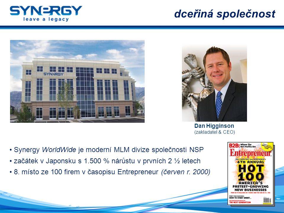 globální rozmach Synergy WorldWide celosvětová expanze otevření trhu v 5 evropských zemích červen 2008 červen 2008 - Německo - - Německo - Rakousko - Nizozemí Rakousko - Nizozemí Velká Británie - Irsko 8 asijských zemí bylo otevřeno v rekordním čase pouhých 15 měsíců otevření evropského trhu v roce 2008 otevření trhu květen/červen 2009