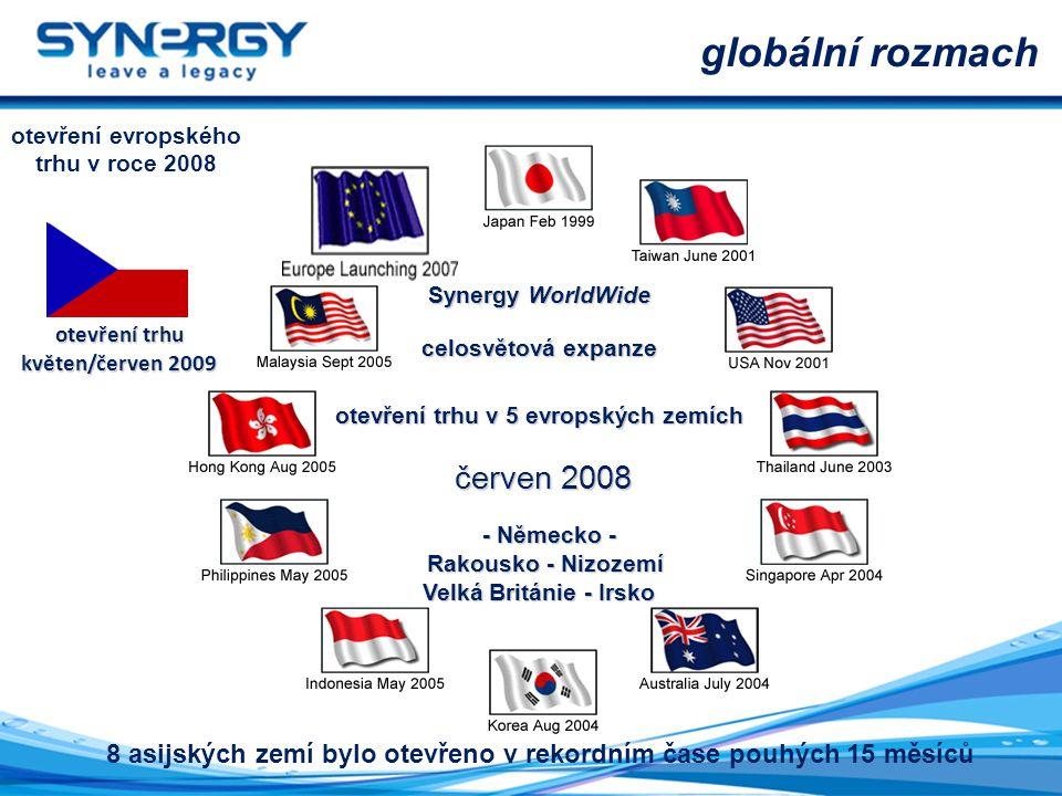 globální rozmach Synergy WorldWide celosvětová expanze otevření trhu v 5 evropských zemích červen 2008 červen 2008 - Německo - - Německo - Rakousko -