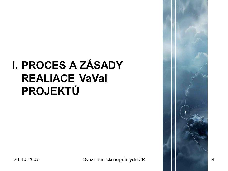 26. 10. 2007Svaz chemického průmyslu ČR4 I. PROCES A ZÁSADY REALIACE VaVaI PROJEKTŮ