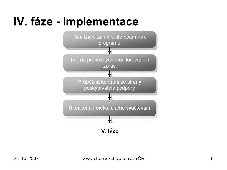 26. 10. 2007Svaz chemického průmyslu ČR6 IV. fáze - Implementace V. fáze