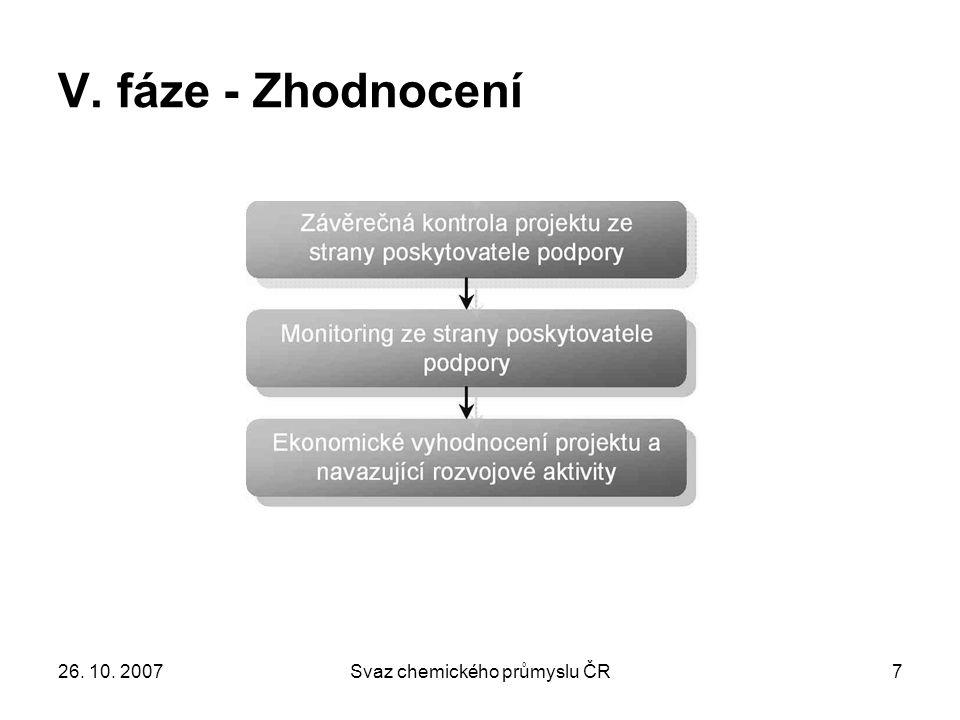 26. 10. 2007Svaz chemického průmyslu ČR7 V. fáze - Zhodnocení