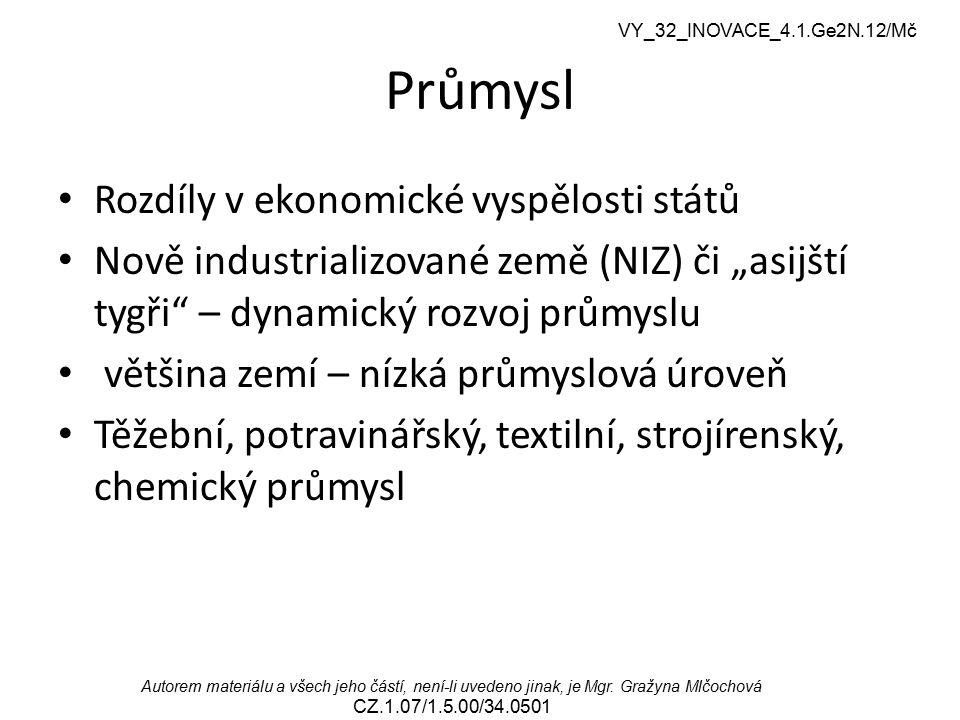 VY_32_INOVACE_4.1.Ge2N.12/Mč Autorem materiálu a všech jeho částí, není-li uvedeno jinak, je Mgr. Gražyna Mlčochová CZ.1.07/1.5.00/34.0501 Průmysl Roz