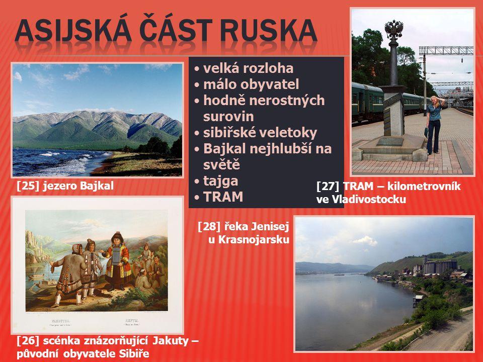 [25] jezero Bajkal velká rozloha málo obyvatel hodně nerostných surovin sibiřské veletoky Bajkal nejhlubší na světě tajga TRAM [26] scénka znázorňujíc