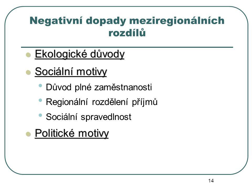 Negativní dopady meziregionálních rozdílů Ekologické důvody Ekologické důvody Sociální motivy Sociální motivy Důvod plné zaměstnanosti Regionální rozd