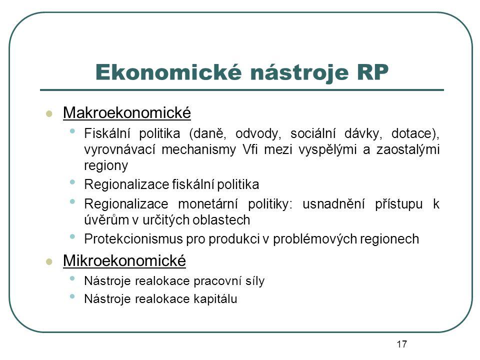 Ekonomické nástroje RP Makroekonomické Fiskální politika (daně, odvody, sociální dávky, dotace), vyrovnávací mechanismy Vfi mezi vyspělými a zaostalým