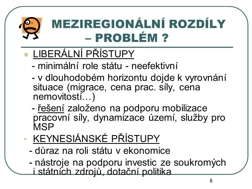 MEZIREGIONÁLNÍ ROZDÍLY – PROBLÉM ? LIBERÁLNÍ PŘÍSTUPY - minimální role státu - neefektivní - v dlouhodobém horizontu dojde k vyrovnání situace (migrac