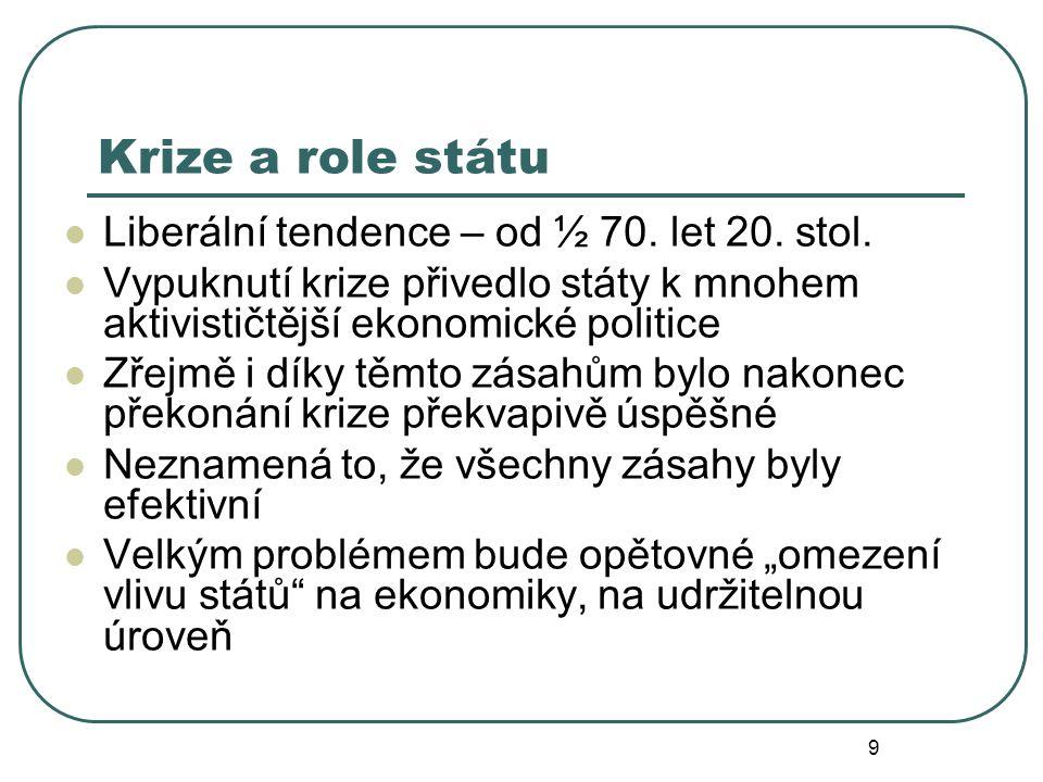 Regionální politika na národní úrovni 30.léta 20.