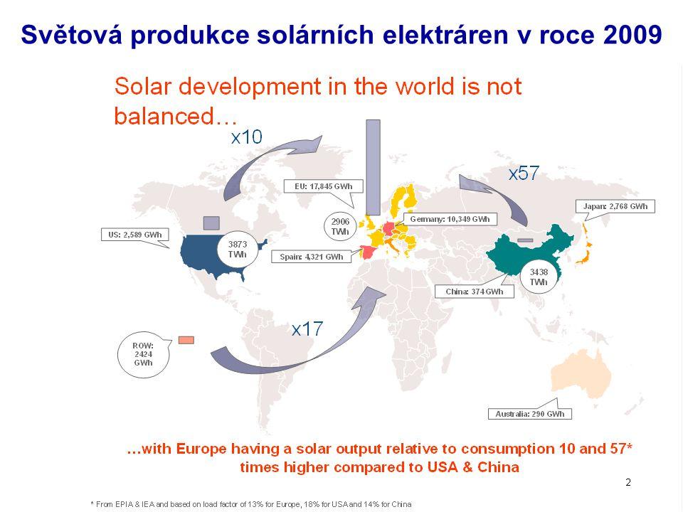 Světová produkce solárních elektráren v roce 2009