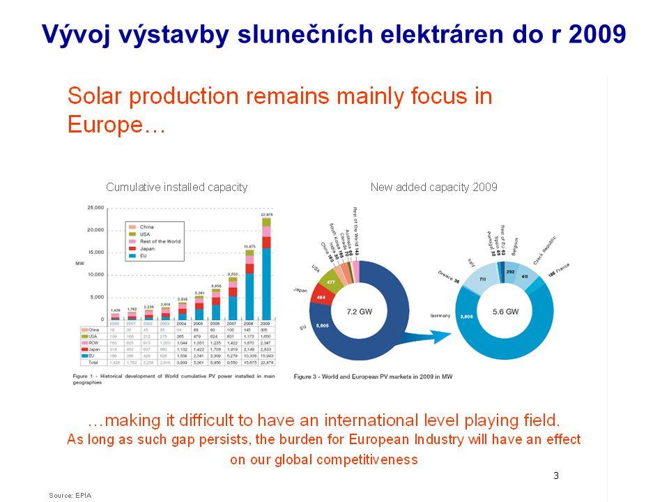 Vývoj výstavby slunečních elektráren do r 2009