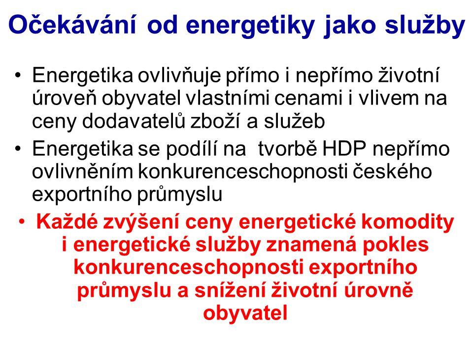 Očekávání od energetiky jako služby Energetika ovlivňuje přímo i nepřímo životní úroveň obyvatel vlastními cenami i vlivem na ceny dodavatelů zboží a služeb Energetika se podílí na tvorbě HDP nepřímo ovlivněním konkurenceschopnosti českého exportního průmyslu Každé zvýšení ceny energetické komodity i energetické služby znamená pokles konkurenceschopnosti exportního průmyslu a snížení životní úrovně obyvatel