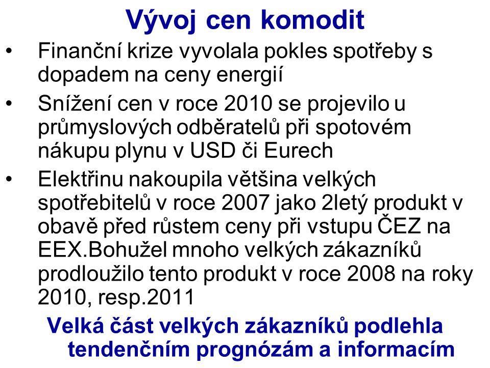 Vývoj cen komodit Finanční krize vyvolala pokles spotřeby s dopadem na ceny energií Snížení cen v roce 2010 se projevilo u průmyslových odběratelů při spotovém nákupu plynu v USD či Eurech Elektřinu nakoupila většina velkých spotřebitelů v roce 2007 jako 2letý produkt v obavě před růstem ceny při vstupu ČEZ na EEX.Bohužel mnoho velkých zákazníků prodloužilo tento produkt v roce 2008 na roky 2010, resp.2011 Velká část velkých zákazníků podlehla tendenčním prognózám a informacím
