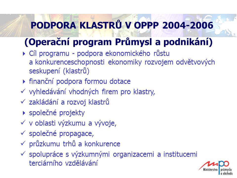 PODPORA KLASTRŮ V OPPP 2004-2006 (Operační program Průmysl a podnikání)  Cíl programu - podpora ekonomického růstu a konkurenceschopnosti ekonomiky rozvojem odvětvových seskupení (klastrů)  finanční podpora formou dotace vyhledávání vhodných firem pro klastry, zakládání a rozvoj klastrů  společné projekty v oblasti výzkumu a vývoje, společné propagace, průzkumu trhů a konkurence spolupráce s výzkumnými organizacemi a institucemi terciárního vzdělávání