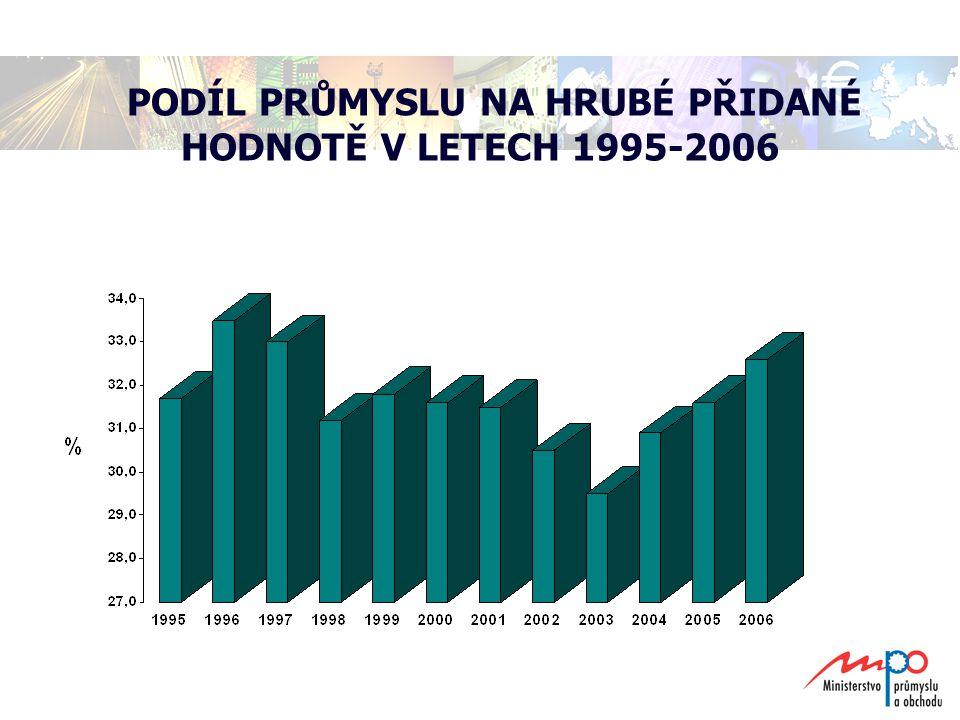 PODÍL PRŮMYSLU NA HRUBÉ PŘIDANÉ HODNOTĚ V LETECH 1995-2006