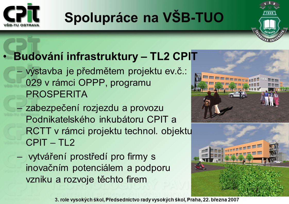 11 Spolupráce na VŠB-TUO Budování infrastruktury – TL2 CPIT –výstavba je předmětem projektu ev.č.: 029 v rámci OPPP, programu PROSPERITA –zabezpečení rozjezdu a provozu Podnikatelského inkubátoru CPIT a RCTT v rámci projektu technol.