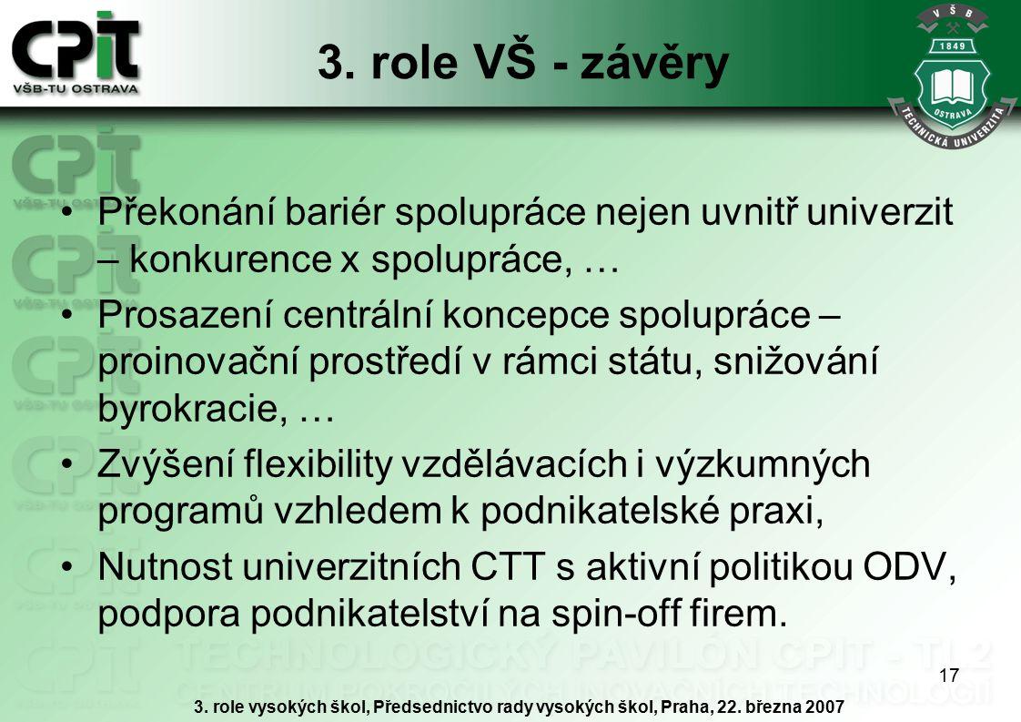 17 3. role VŠ - závěry Překonání bariér spolupráce nejen uvnitř univerzit – konkurence x spolupráce, … Prosazení centrální koncepce spolupráce – proin