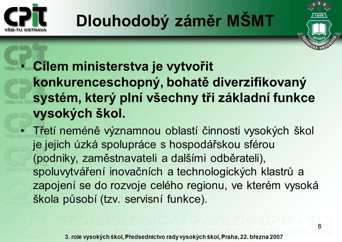 6 Dlouhodobý záměr MŠMT Cílem ministerstva je vytvořit konkurenceschopný, bohatě diverzifikovaný systém, který plní všechny tři základní funkce vysoký