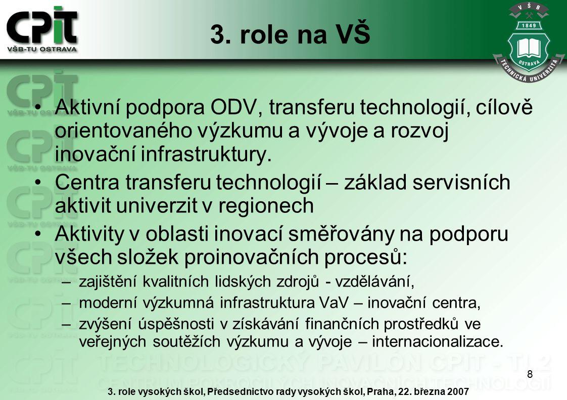 8 3. role na VŠ Aktivní podpora ODV, transferu technologií, cílově orientovaného výzkumu a vývoje a rozvoj inovační infrastruktury. Centra transferu t
