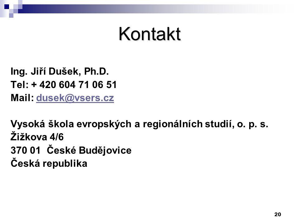 20 Kontakt Ing. Jiří Dušek, Ph.D.