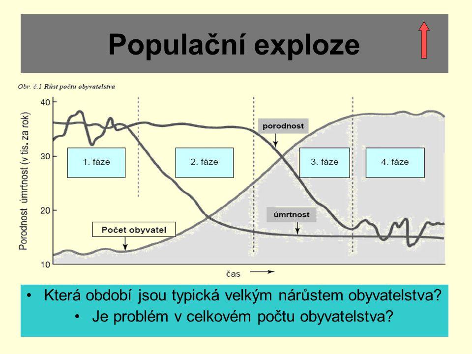Populační exploze Která období jsou typická velkým nárůstem obyvatelstva? Je problém v celkovém počtu obyvatelstva?