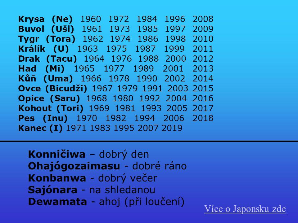 Krysa (Ne) 1960 1972 1984 1996 2008 Buvol (Uši) 1961 1973 1985 1997 2009 Tygr (Tora) 1962 1974 1986 1998 2010 Králík (U) 1963 1975 1987 1999 2011 Drak (Tacu) 1964 1976 1988 2000 2012 Had (Mi) 1965 1977 1989 2001 2013 Kůň (Uma) 1966 1978 1990 2002 2014 Ovce (Bicudži) 1967 1979 1991 2003 2015 Opice (Saru) 1968 1980 1992 2004 2016 Kohout (Tori) 1969 1981 1993 2005 2017 Pes (Inu) 1970 1982 1994 2006 2018 Kanec (I) 1971 1983 1995 2007 2019 Konničiwa – dobrý den Ohajógozaimasu - dobré ráno Konbanwa - dobrý večer Sajónara - na shledanou Dewamata - ahoj (při loučení) Více o Japonsku zde